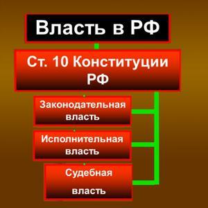 Органы власти Кукмора